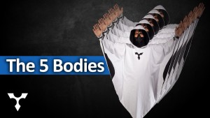 The Five Bodies In Spirituality